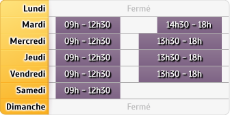Horaires Credit Mutuel - Bolbec