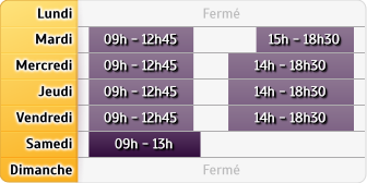 Horaires Credit Mutuel Pavilly