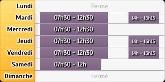 Horaires Crédit Mutuel - Le Francois