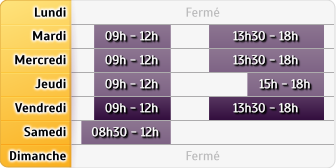 Horaires Credit Mutuel - Wissembourg