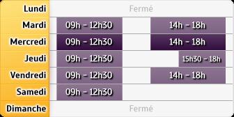 Horaires Credit Mutuel - Les Pieux
