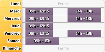 Horaires Credit Mutuel D'Avranches - Sartilly