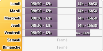 Horaires Allianz Charlotte Pause