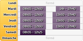 Horaires Credit Mutuel - Marseille 11e