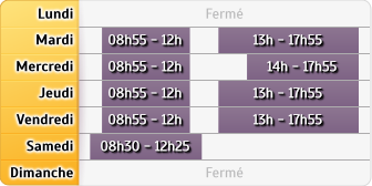 Horaires Credit Mutuel Ollioules