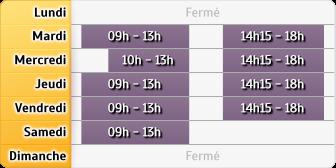 Horaires Credit Mutuel - AsniÃ?res-sur-Seine