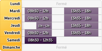Horaires Credit Mutuel Auxois Sud - Arnay Le Duc