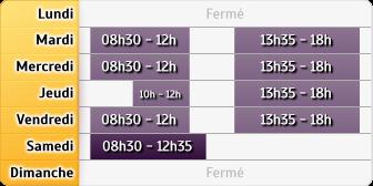 Horaires Credit Mutuel Auxois Sud - Pouilly en Auxois