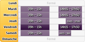 Horaires Credit Mutuel - Versailles