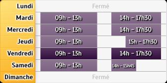 Horaires Credit Mutuel - Montigny-le-Bretonneux