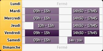 Horaires Credit Mutuel De L'Aulnoye