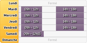 Horaires Credit Mutuel