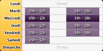 Horaires Credit Mutuel - Fleury-les-Aubrais