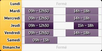 Horaires du Credit Mutuel de Laval Avesnieres, 136, Quai d Avesnieres