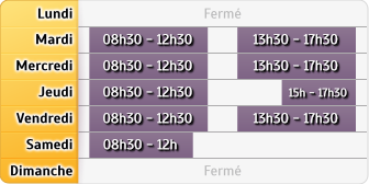 Horaires du Credit Mutuel, 2 Rue Ampere
