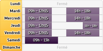 Horaires Credit Mutuel - Gorron