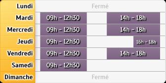 Horaires Credit Mutuel de Granville - Donville Les Bains
