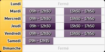 Horaires Crédit Mutuel - Lourdes
