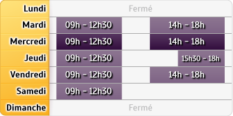 Horaires Credit Mutuel Neuville de Poitou