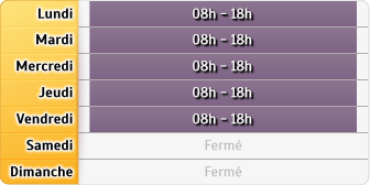 Horaires Credit Mutuel - Limoges