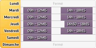 Horaires CIC Chantilly