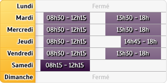 Horaires CIC St Andre Les Vergers