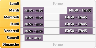 Horaires CIC Yssingeaux - CIC Dunieres