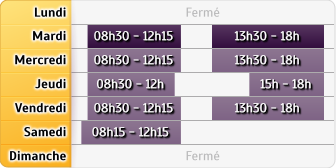 Horaires CIC Joinville - CIC Wassy