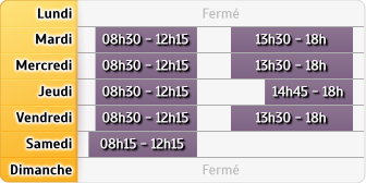 Horaires CIC Thann 2 Vallees - CIC Cernay