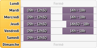 Horaires CIC Saint Omer