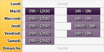 Horaires CIC Abbeville