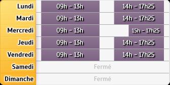 Horaires CIC Saint Ouen