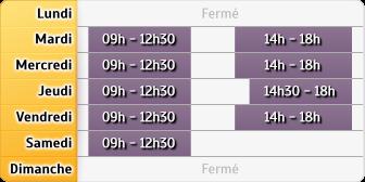 Horaires CIC Saint Quentin - CIC Bohain - Bohain-en-Vermandois