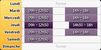 Horaires du CIC Saint Quentin - CIC Bohain - Bohain-en-Vermandois, 16, Rue Jean Jaures