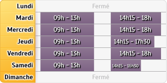 Horaires CIC Neuilly Chateau