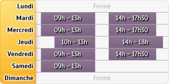 Horaires CIC Chatou