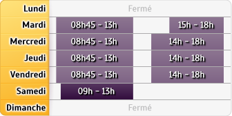 Horaires CIC Ivry