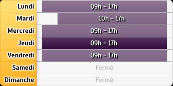 Horaires CIC Paris Comptes du Personnel