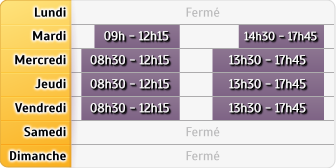 Horaires Groupama - Agence Coucouron