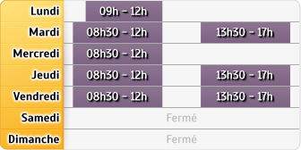 Horaires Mma Chambery Jean Jaures