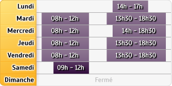 Horaires Mma Peronne