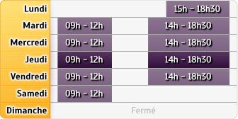Horaires Gan Assurances - Chasseneuil-sur-Bonnieure