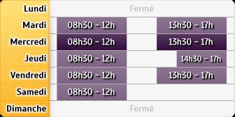 Horaires Caisse d'Epargne Toulon - Zola