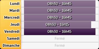 Horaires Caisse D'epargne - Le Port