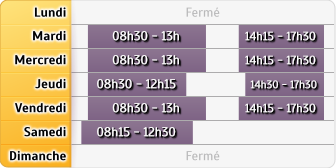 Horaires LCL - Biot