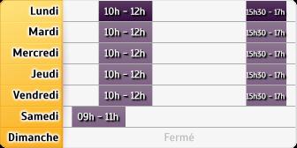 Horaires La Poste - Allennes Les Marais