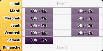 Horaires La Poste - Blois Rive Gauche