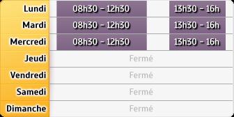 Horaires du CAF - Sète, 6, quai Adolphe-Merle