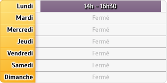 Horaires CAF - Angers