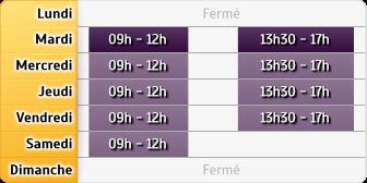 Horaires La Poste - Aix Clemenceau
